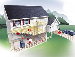 Syracuse, NY radiant heating can heat hot water, floors, and driveways