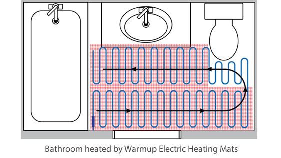 Syracuse, NY Electric Radiant Heating Mats Diagram Krell Distributing