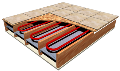 Underfloor Heating System Under Wood